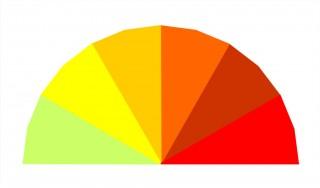 Warm Colours